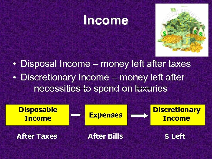 Income • Disposal Income – money left after taxes • Discretionary Income – money