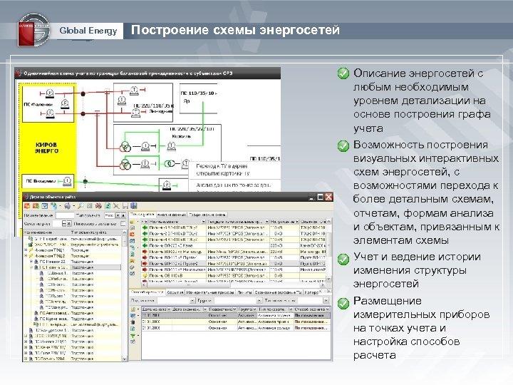 Global Energy Построение схемы энергосетей Описание энергосетей с любым необходимым уровнем детализации на основе