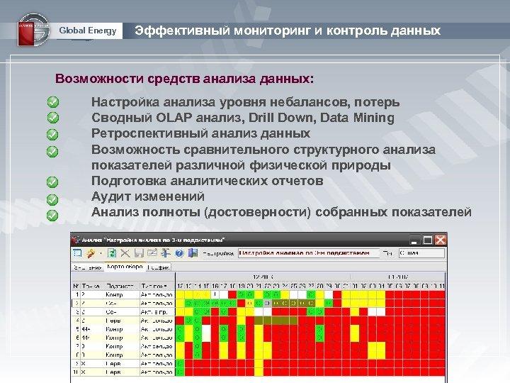 Global Energy Эффективный мониторинг и контроль данных Возможности средств анализа данных: Настройка анализа уровня