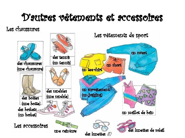 D'autres vêtements et accessoires Les chaussures Les vêtements de sport des tennis (un tennis)