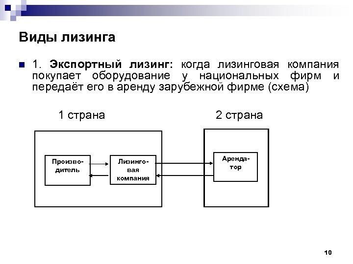 Виды лизинга n 1. Экспортный лизинг: когда лизинговая компания покупает оборудование у национальных фирм