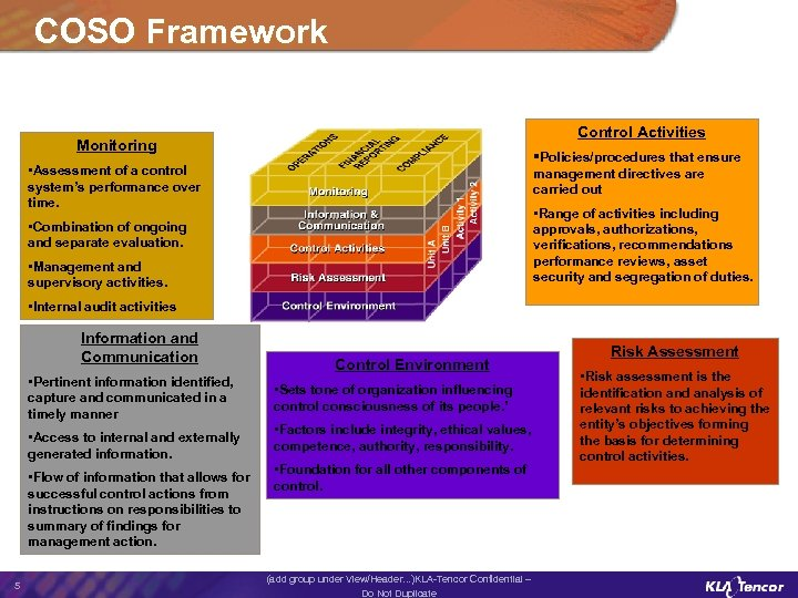 COSO Framework Control Activities Monitoring §Policies/procedures that ensure management directives are carried out •