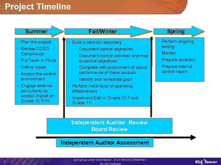 Project Timeline Summer • Plan the project • Review COSO Compliance • Put Team