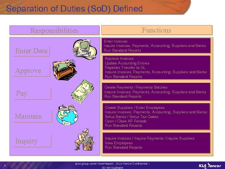 Separation of Duties (So. D) Defined Responsibilities Enter Data Approve Pay Maintain Inquiry 8