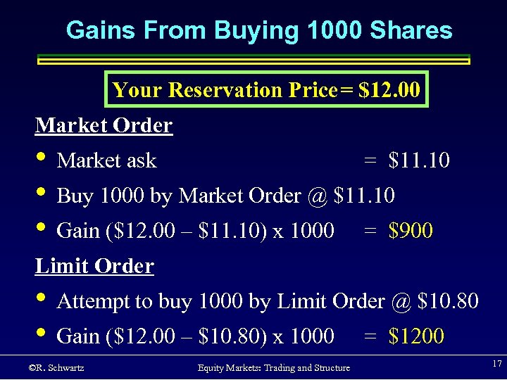 Gains From Buying 1000 Shares Your Reservation Price= $12. 00 Market Order • Market