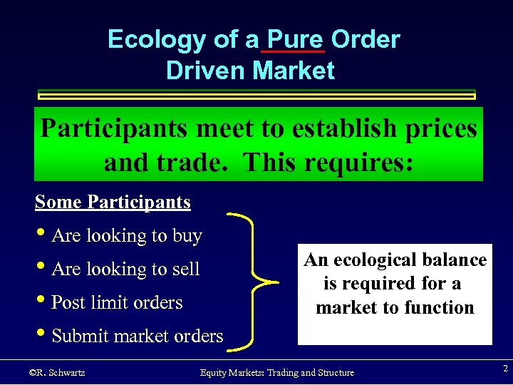 Ecology of a Pure Order Driven Market Participants meet to establish prices and trade.