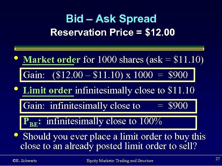 Bid – Ask Spread Reservation Price = $12. 00 • Market order for 1000