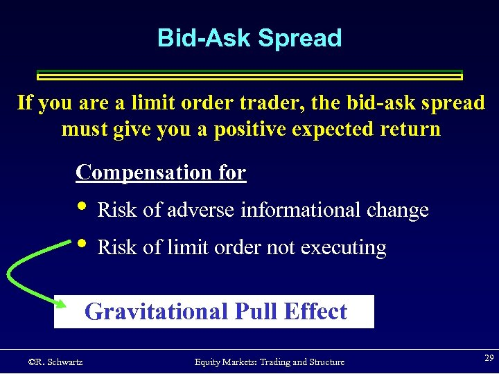 Bid-Ask Spread If you are a limit order trader, the bid-ask spread must give