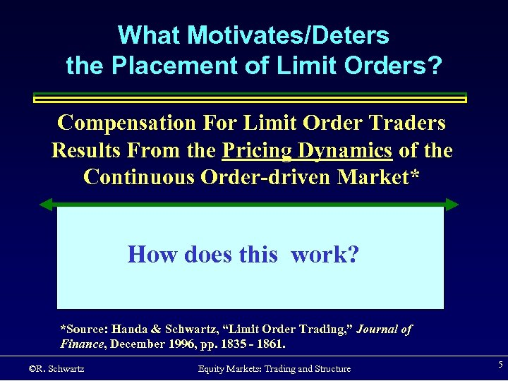 What Motivates/Deters the Placement of Limit Orders? Compensation For Limit Order Traders Results From