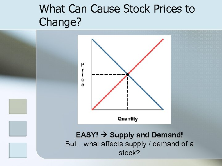 What Can Cause Stock Prices to Change? EASY! Supply and Demand! But…what affects supply