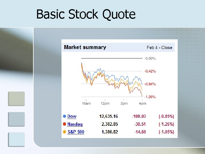 Basic Stock Quote
