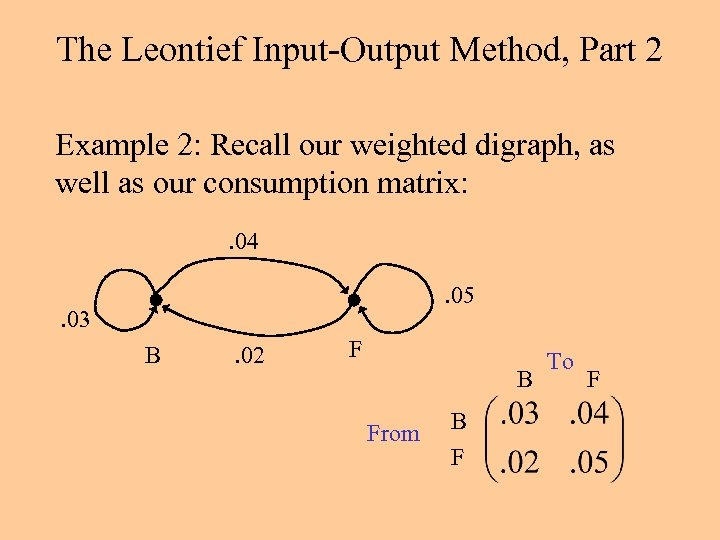 The Leontief Input-Output Method, Part 2 Example 2: Recall our weighted digraph, as well