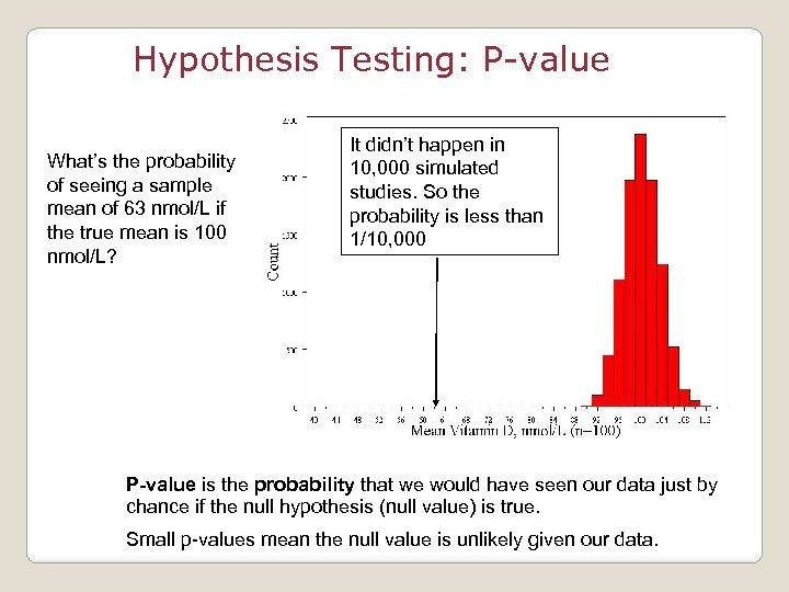 Hypothesis Testing: P-value What's the probability of seeing a sample mean of 63 nmol/L