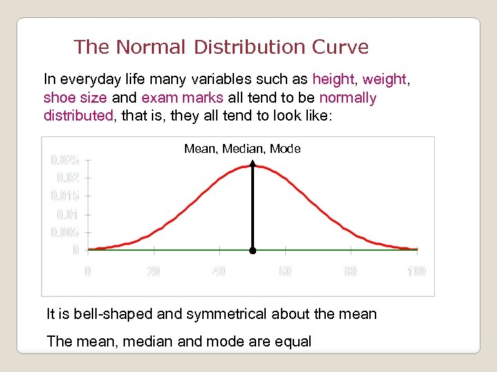 The Normal Distribution Curve In everyday life many variables such as height, weight, shoe
