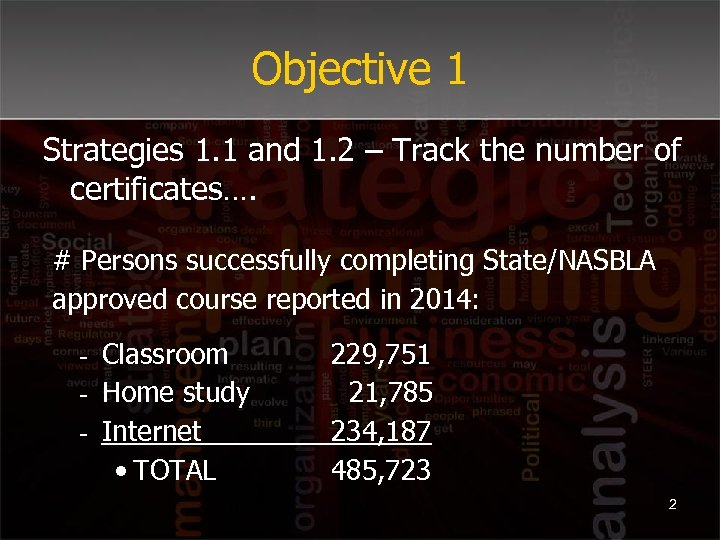 Objective 1 Strategies 1. 1 and 1. 2 – Track the number of certificates….