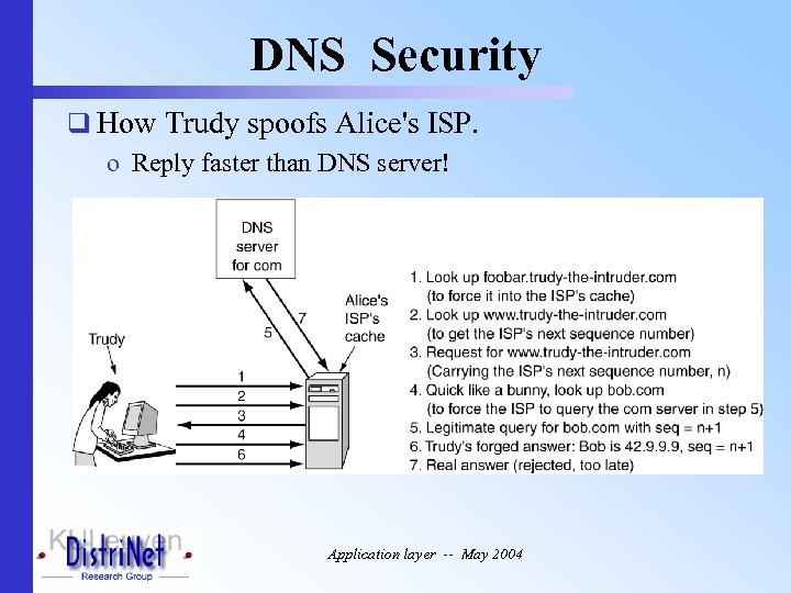 reinforce internet dns secur - 720×540