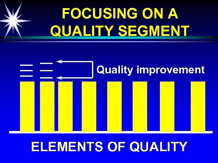 FOCUSING ON A QUALITY SEGMENT Quality improvement ELEMENTS OF QUALITY