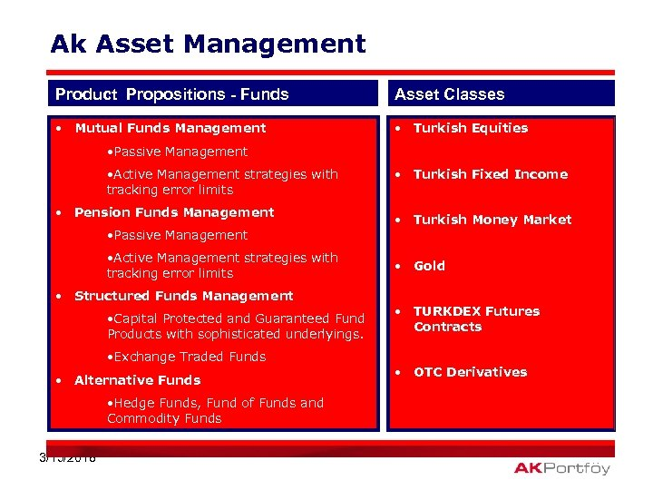 Ak Asset Management Product Propositions - Funds Asset Classes • Mutual Funds Management •