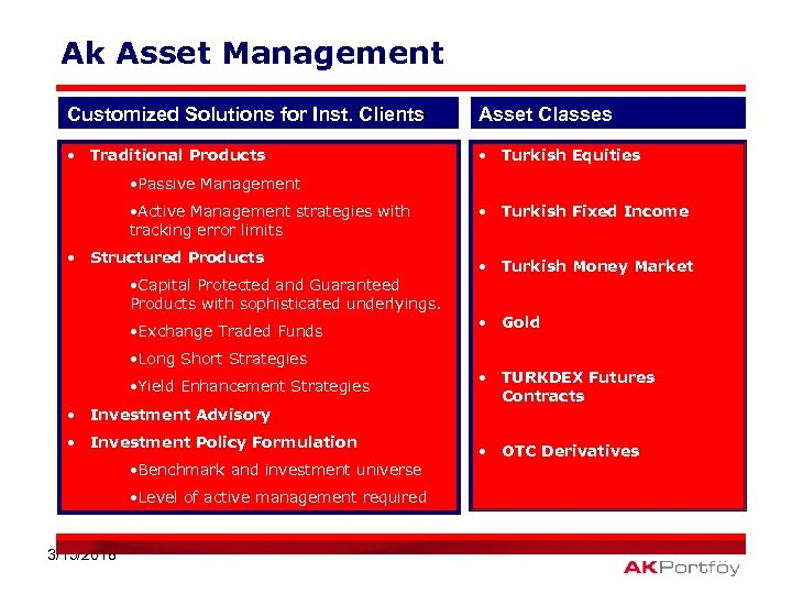 Ak Asset Management Customized Solutions for Inst. Clients Asset Classes • Traditional Products •