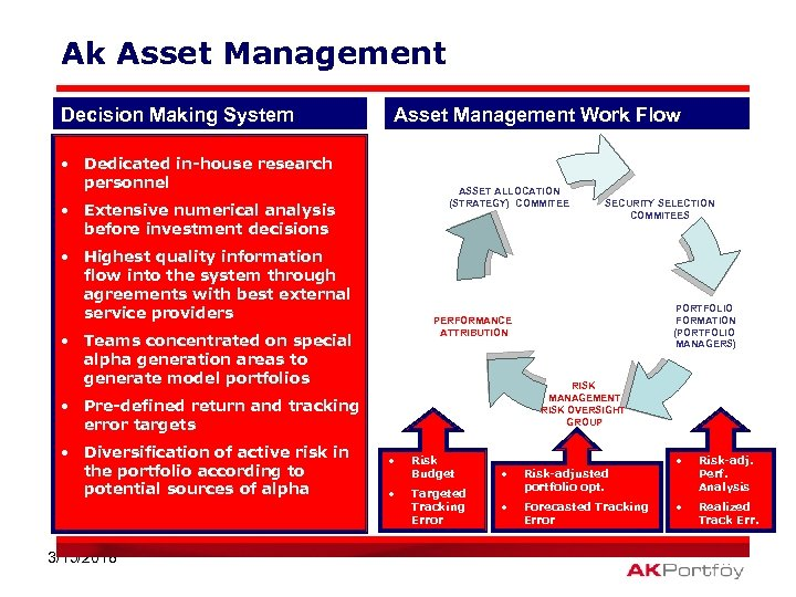 Ak Asset Management Decision Making System Asset Management Work Flow • Dedicated in-house research