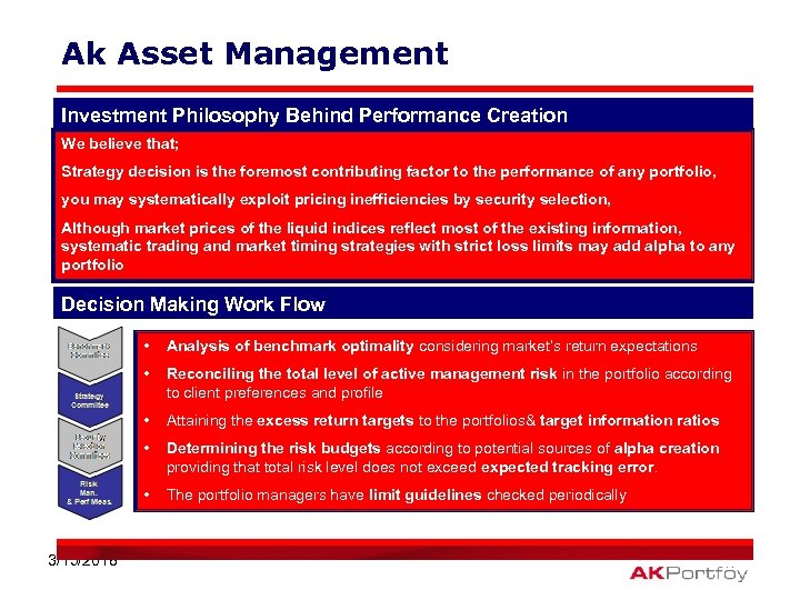 Ak Asset Management Investment Philosophy Behind Performance Creation We believe that; Strategy decision is