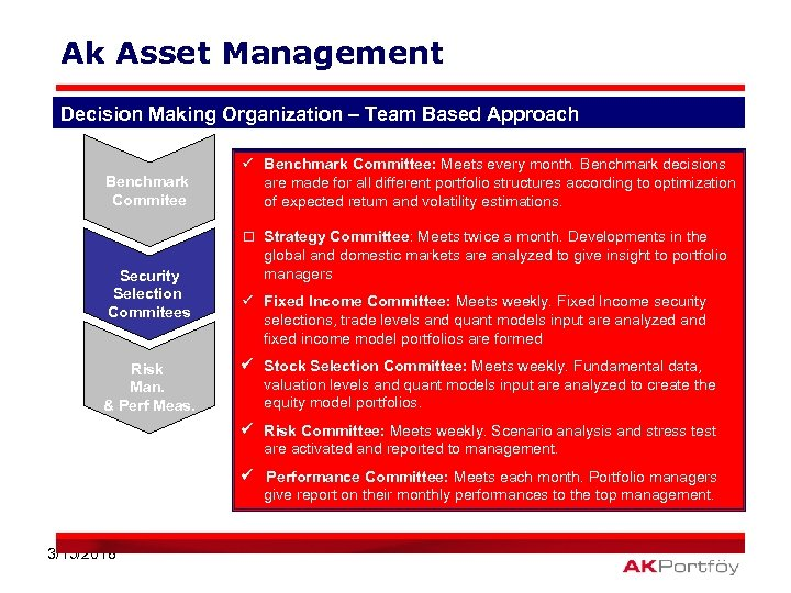 Ak Asset Management Decision Making Organization – Team Based Approach Benchmark Commitee Benchmark Committee: