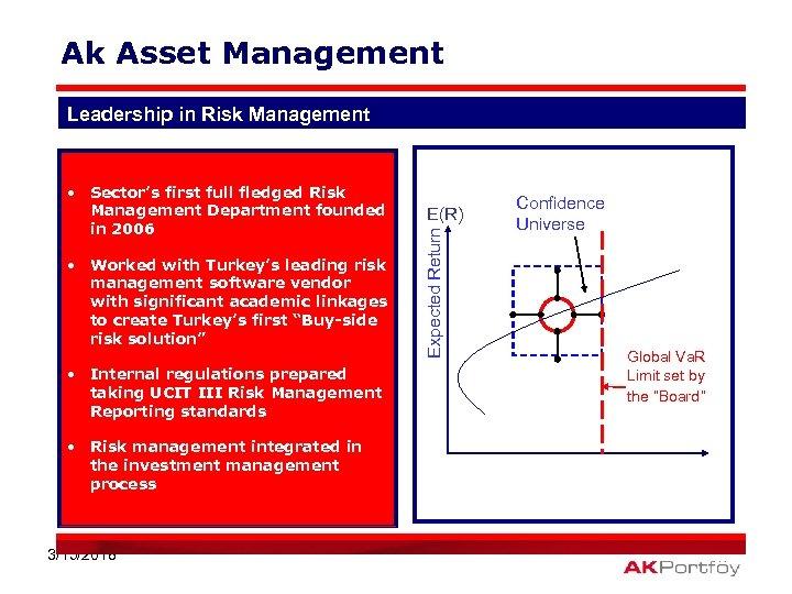 Ak Asset Management Leadership in Risk Management • Worked with Turkey's leading risk management