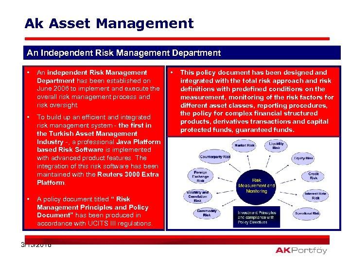 Ak Asset Management An Independent Risk Management Department • An independent Risk Management Department