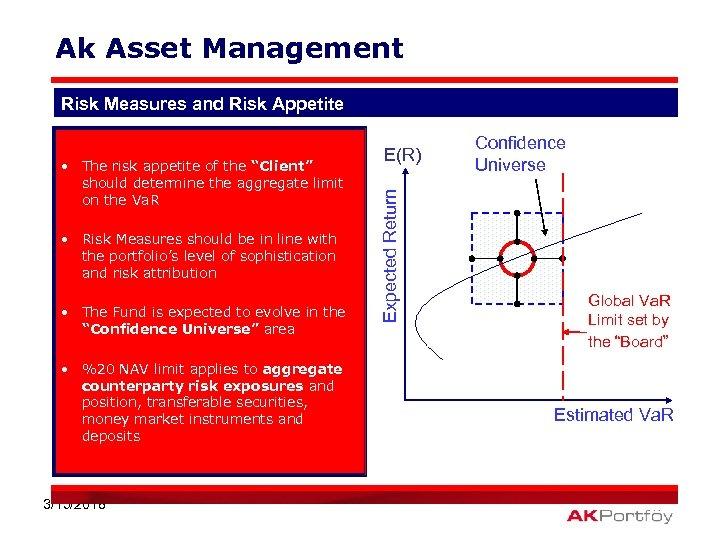 Ak Asset Management Risk Measures and Risk Appetite • Risk Measures should be in