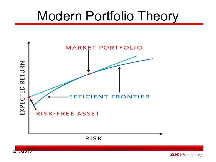 Modern Portfolio Theory 3/15/2018