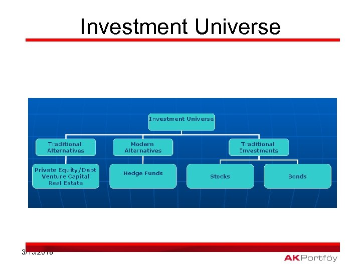 Investment Universe 3/15/2018