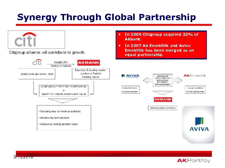 Synergy Through Global Partnership • • 3/15/2018 In 2006 Citigroup acquired 20% of Akbank.