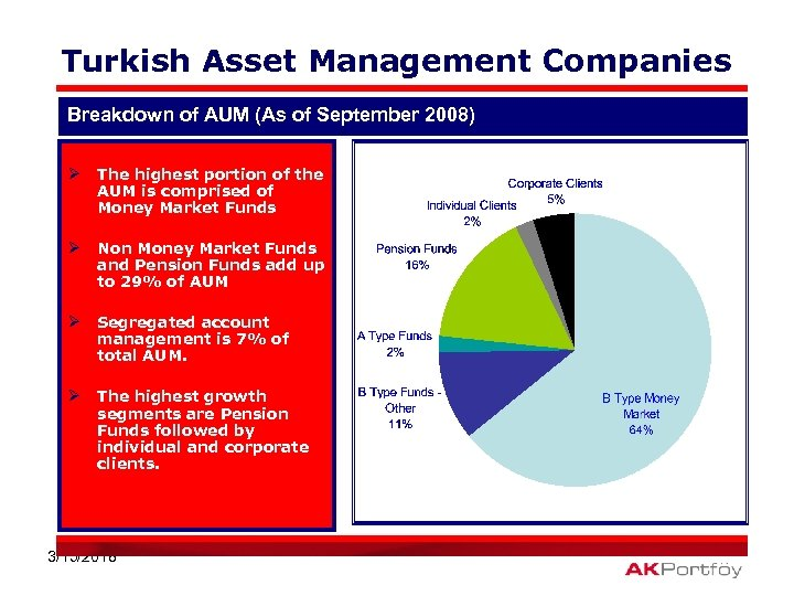 Turkish Asset Management Companies Breakdown of AUM (As of September 2008) Ø The highest