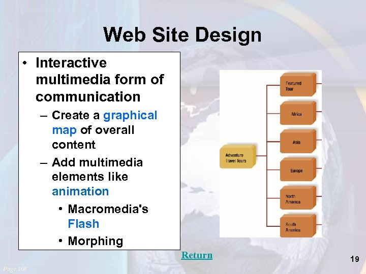 Web Site Design • Interactive multimedia form of communication – Create a graphical map