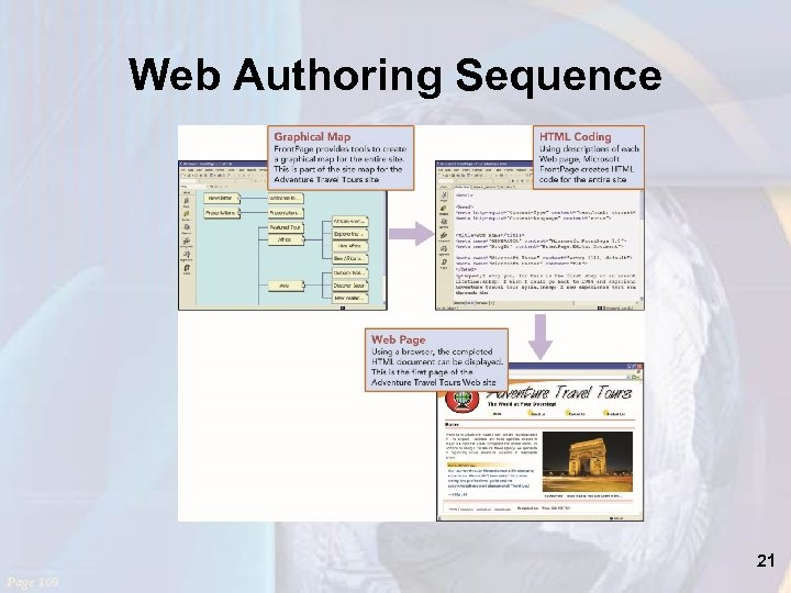 Web Authoring Sequence 21 Page 109