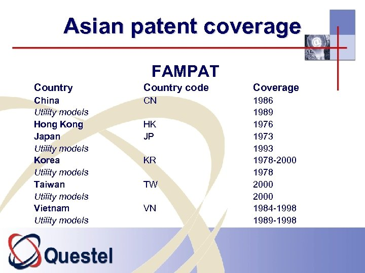 Asian patent coverage FAMPAT Country code Coverage China Utility models Hong Kong Japan Utility