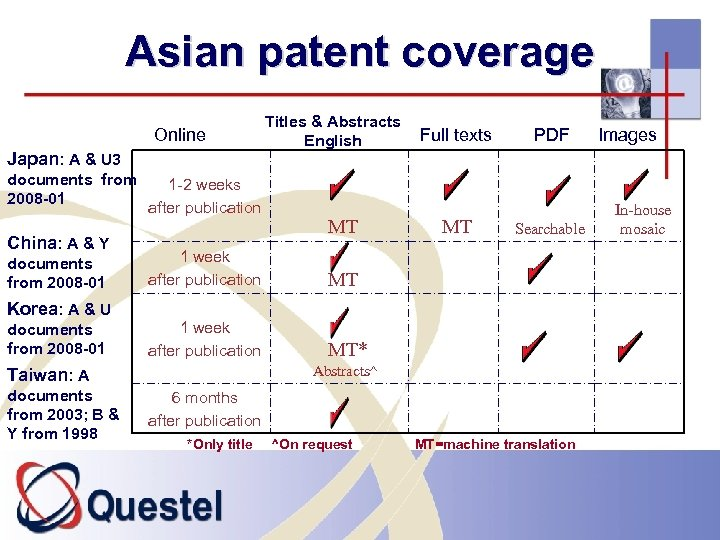 Asian patent coverage Online Japan: A & U 3 documents from 2008 -01 China:
