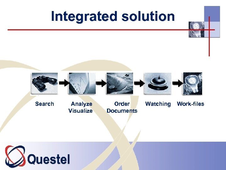 Integrated solution Search Analyze Visualize Order Documents Watching Work-files
