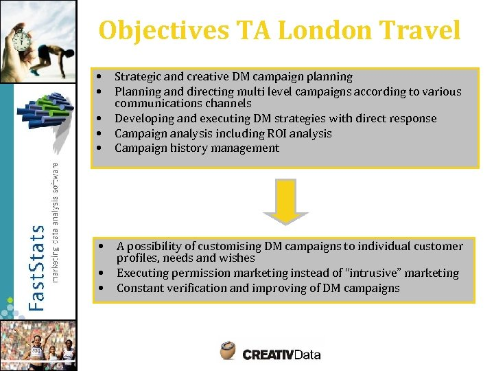 Objectives TA London Travel • • Strategic and creative DM campaign planning Planning and