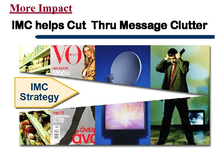 More Impact IMC helps Cut Thru Message Clutter IMC Strategy