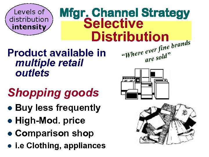 Levels of distribution intensity Mfgr. Channel Strategy Selective Distribution brands Product available in multiple