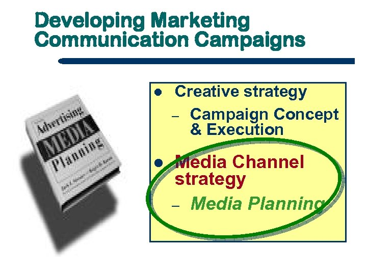 Developing Marketing Communication Campaigns l Creative strategy – Campaign Concept & Execution l Media