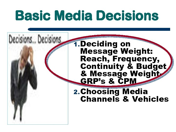 Basic Media Decisions 1. Deciding on Message Weight: Reach, Frequency, Continuity & Budget &
