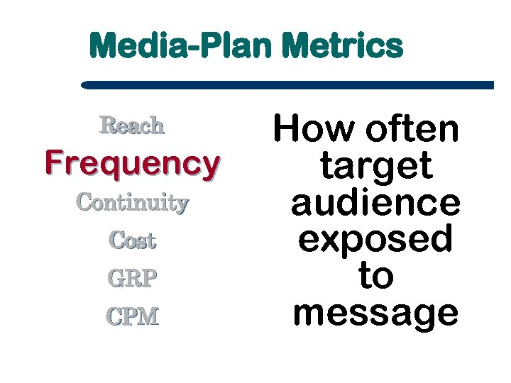 Media-Plan Metrics Reach Frequency Continuity Cost GRP CPM How often target audience exposed to