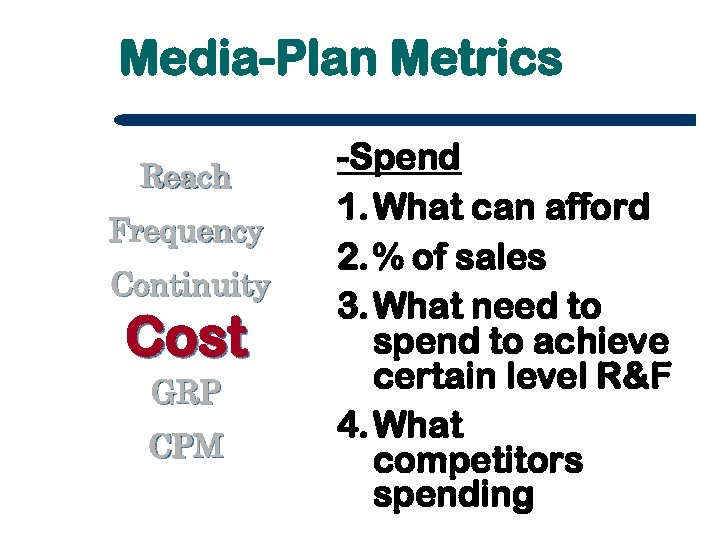 Media-Plan Metrics Reach Frequency Continuity Cost GRP CPM -Spend 1. What can afford 2.