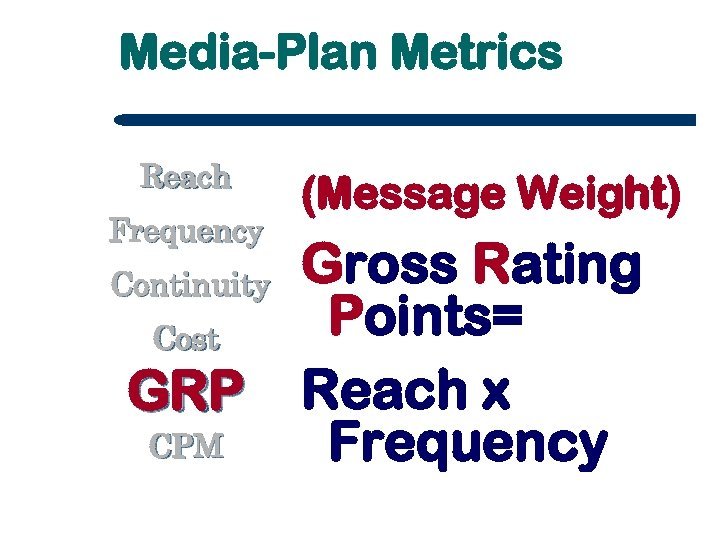 Media-Plan Metrics Reach Frequency Continuity Cost GRP CPM (Message Weight) Gross Rating Points= Reach