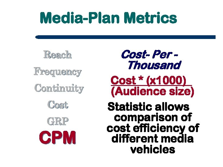 Media-Plan Metrics Reach Frequency Continuity Cost GRP CPM Cost- Per Thousand Cost * (x