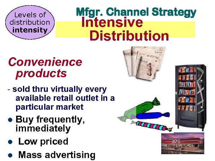 Levels of distribution intensity Mfgr. Channel Strategy Intensive Distribution Convenience products - sold thru