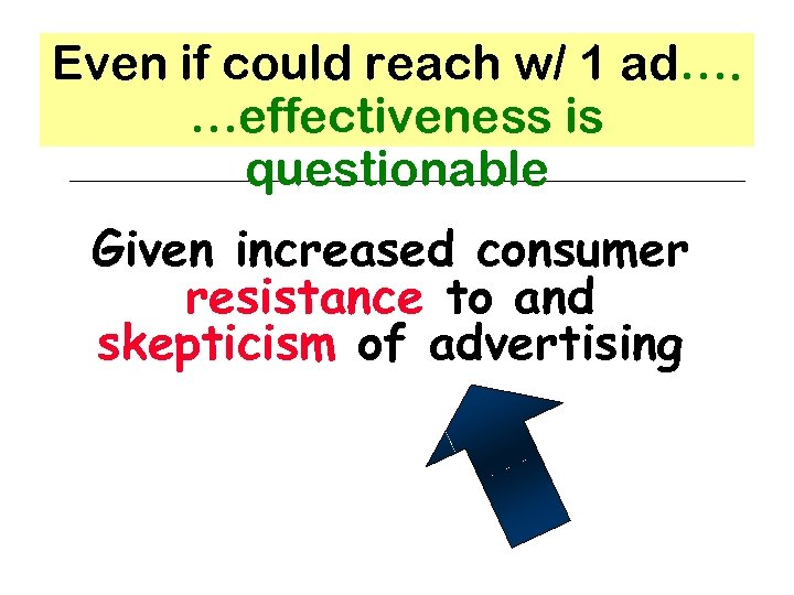 Even if could reach w/ 1 ad…. …effectiveness is questionable Given increased consumer resistance
