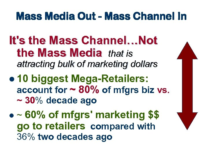 Mass Media Out - Mass Channel In It's the Mass Channel…Not the Mass Media